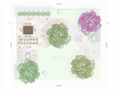 RIFLESSI NEL VERDE di Il Giardino di Orlando De Pra